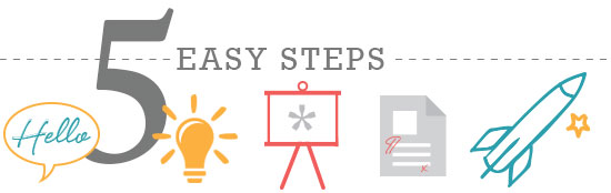 Process-5-Easy-Steps