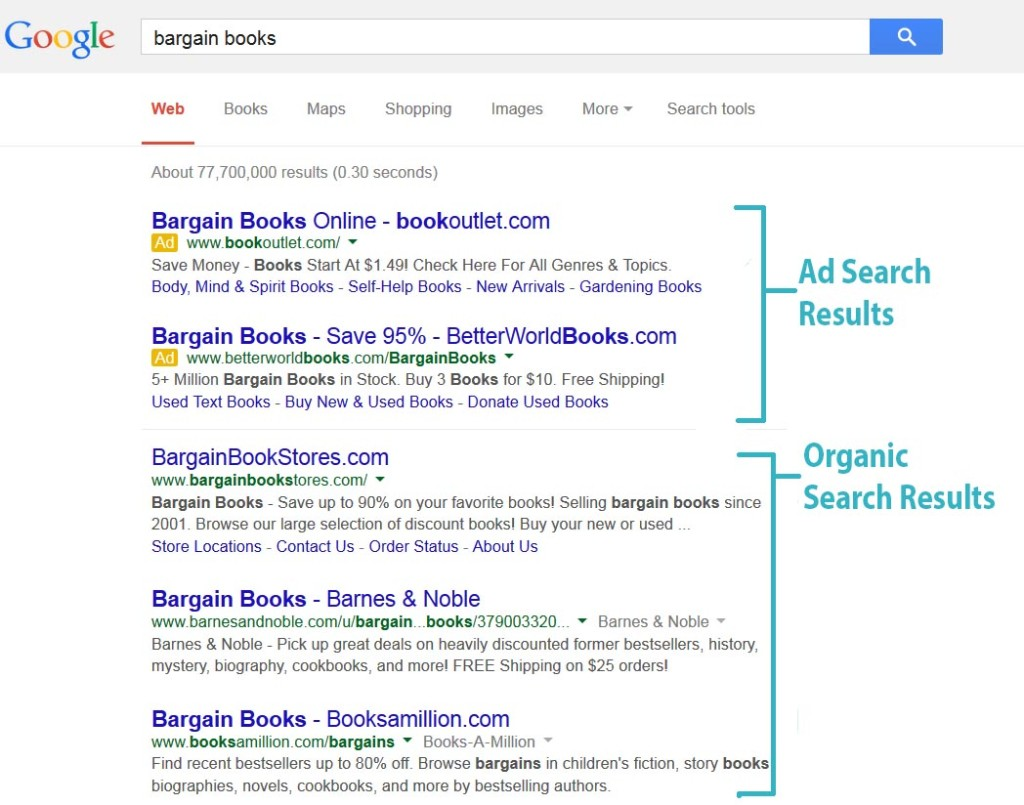 Search Results. Ad versus Organic